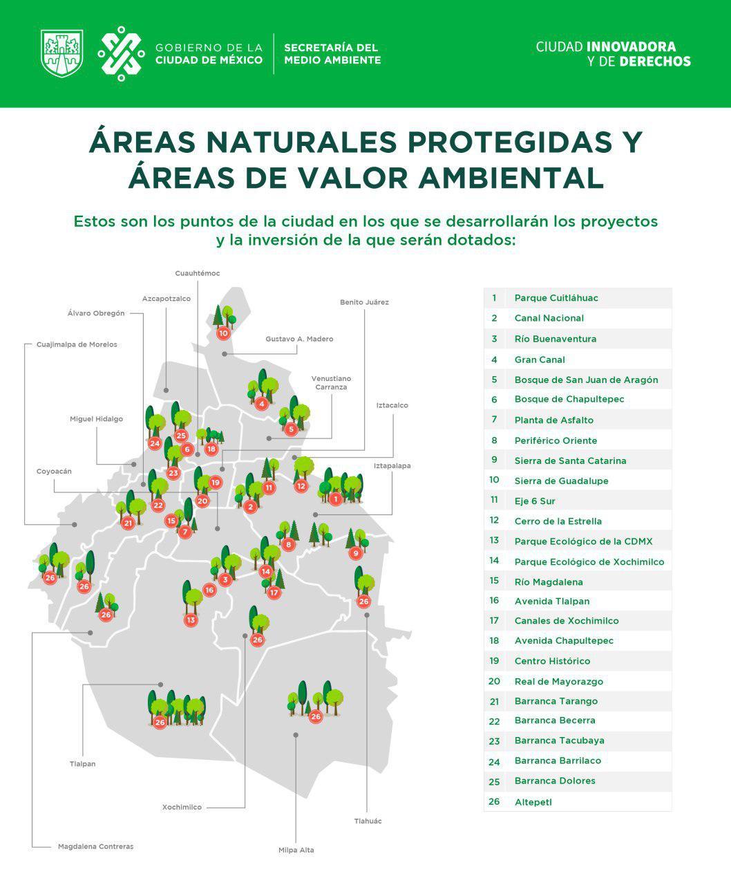 foto de Áreas Naturales Protegidas